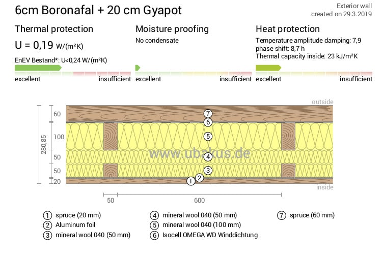 6cm Boronafal 20 cm Gyapot