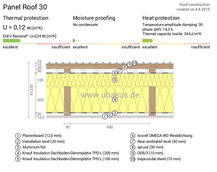 Panel Roof 30
